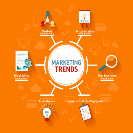 4 Upcoming Marketing Trends That is Bound to Reshape the Industry